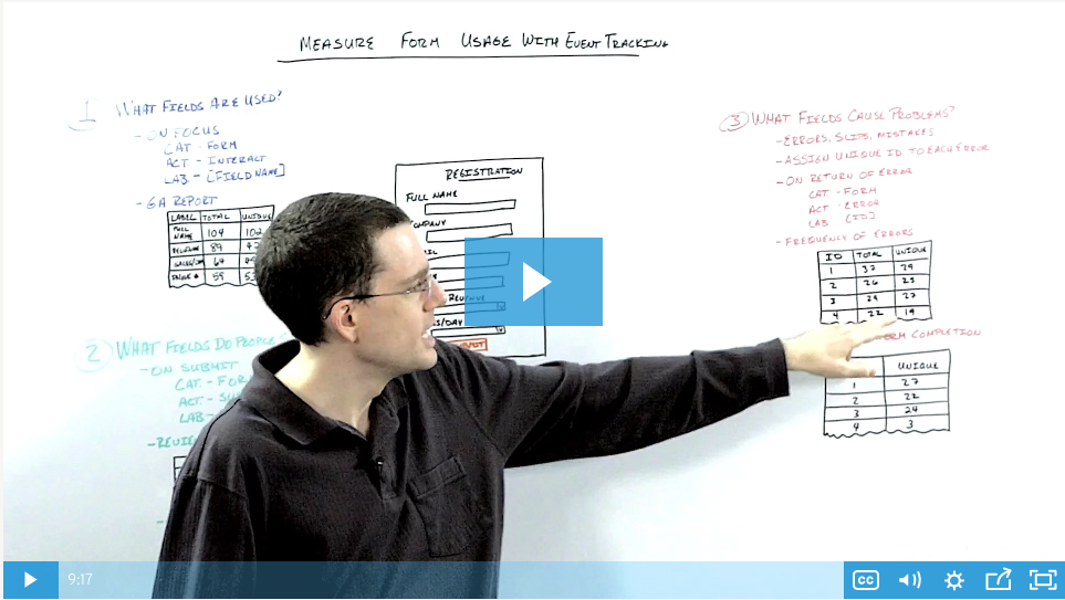 Measure Form Usage with Event Tracking - Whiteboard Friday
